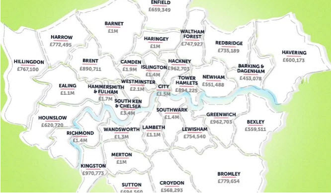 "London Property in 2030: The ""Unaffordable Capital"""