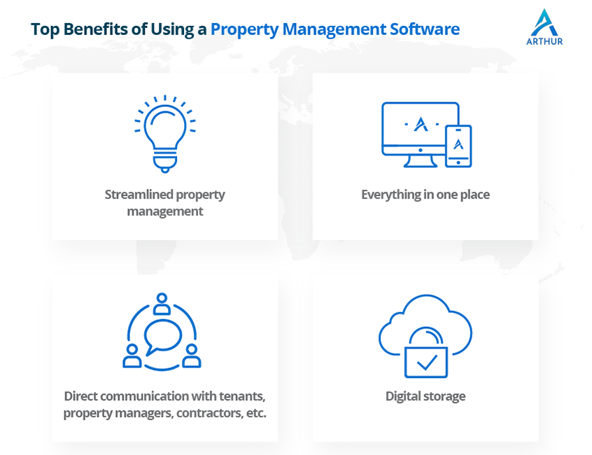 Top benefits of using a Property Management Software - Arthur Online